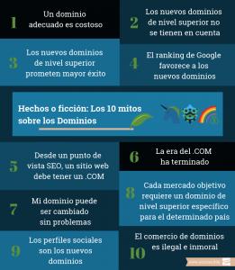 Hechos O Ficción Los 10 Mitos Sobre Los Dominios Noticias Ltda